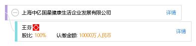 上海中亿国星健康生活企业发展有限公司