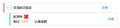 法定代表人 企业图谱 股权结构图 赵 赵贤伟 他有1家公司,分布如下