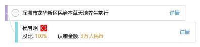 法定代表人 企业图谱 股权结构图 杨 杨启昭 他有1家公司,分布如下