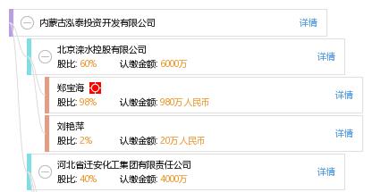 法人信息 注册信息 股权结构图 郑 郑宝海 他有18家企业,分布如下