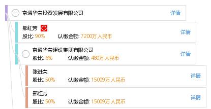 南通华荣投资发展有限公司