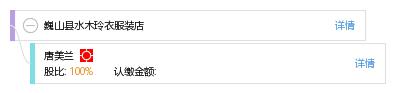 法定代表人 企业图谱 股权结构图 唐 唐美兰 他有 1 家公司,分布如下