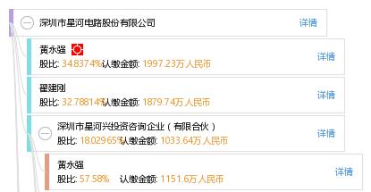 深圳市星河电路股份有限公司等 福建