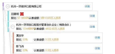 江苏存济网络医院有限公司等 其他共2家 北京三叶风尚口腔诊所有限