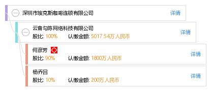 深圳市埃克斯咖啡连锁有限公司