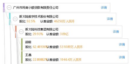 我在广州网商小额贷款有限责任公司贷款,客服说必须预存一定的款让银行验资,是真的吗?