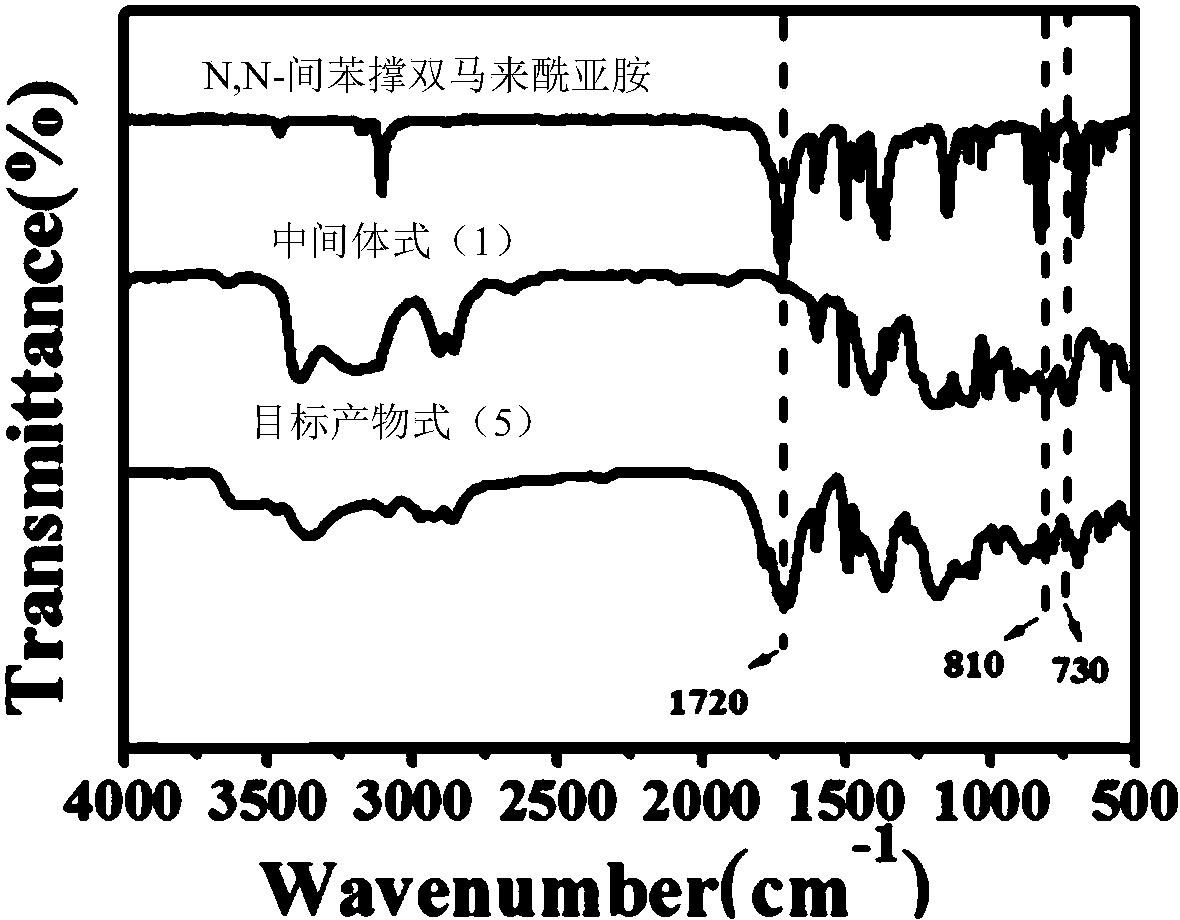 cn108976418a_一种基于呋喃衍生物和环三磷腈的三维结构阻燃剂及其