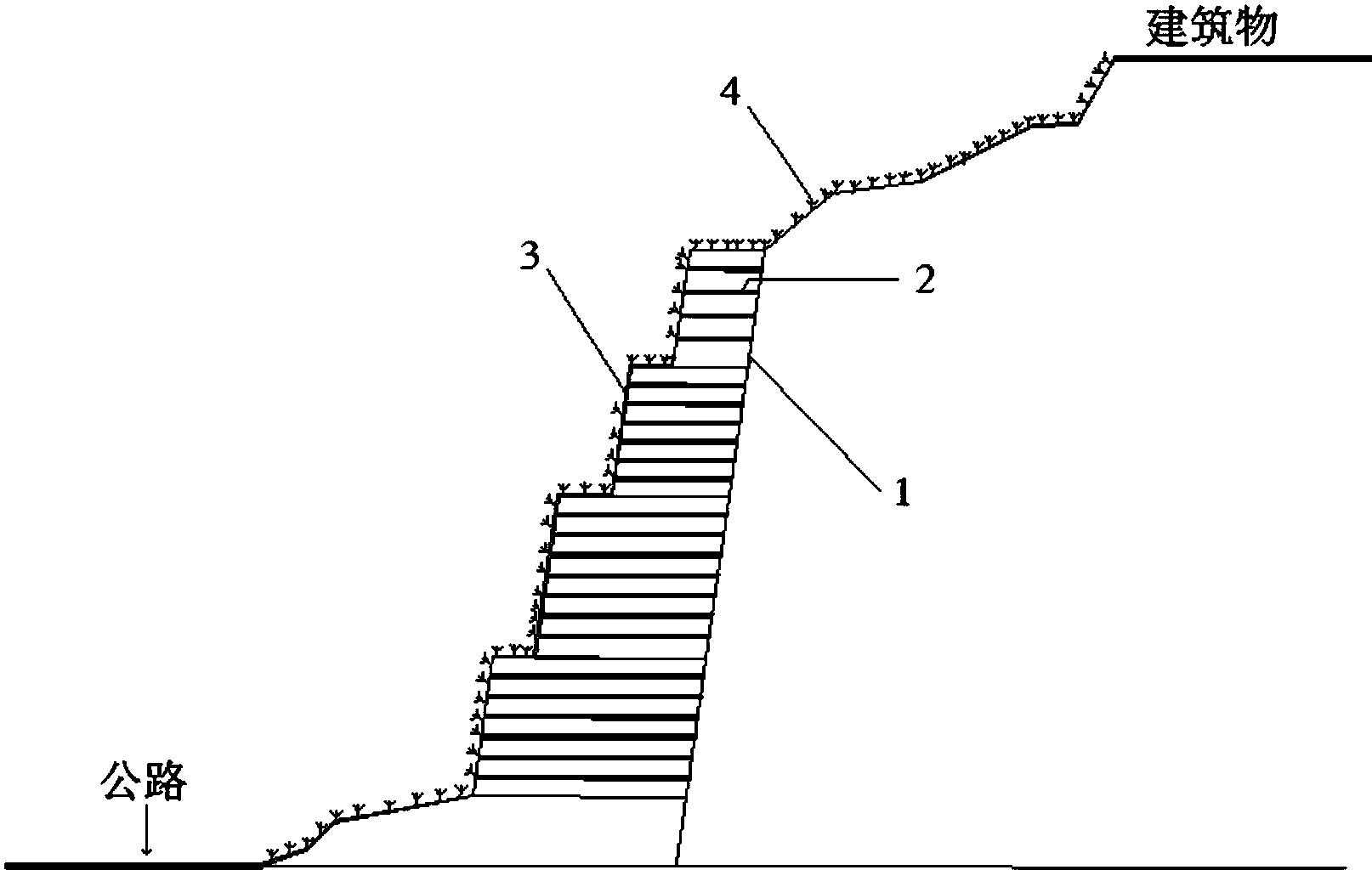 植物脲酶-秸秆-种植相结合的生态护坡结构及护坡方法