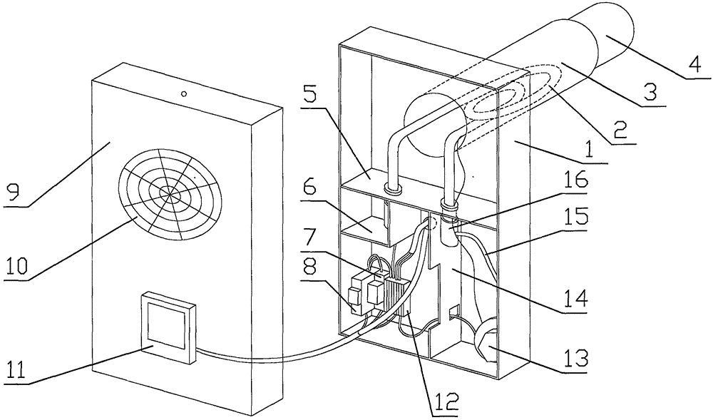防雾霾新风净化加氧室内控制机