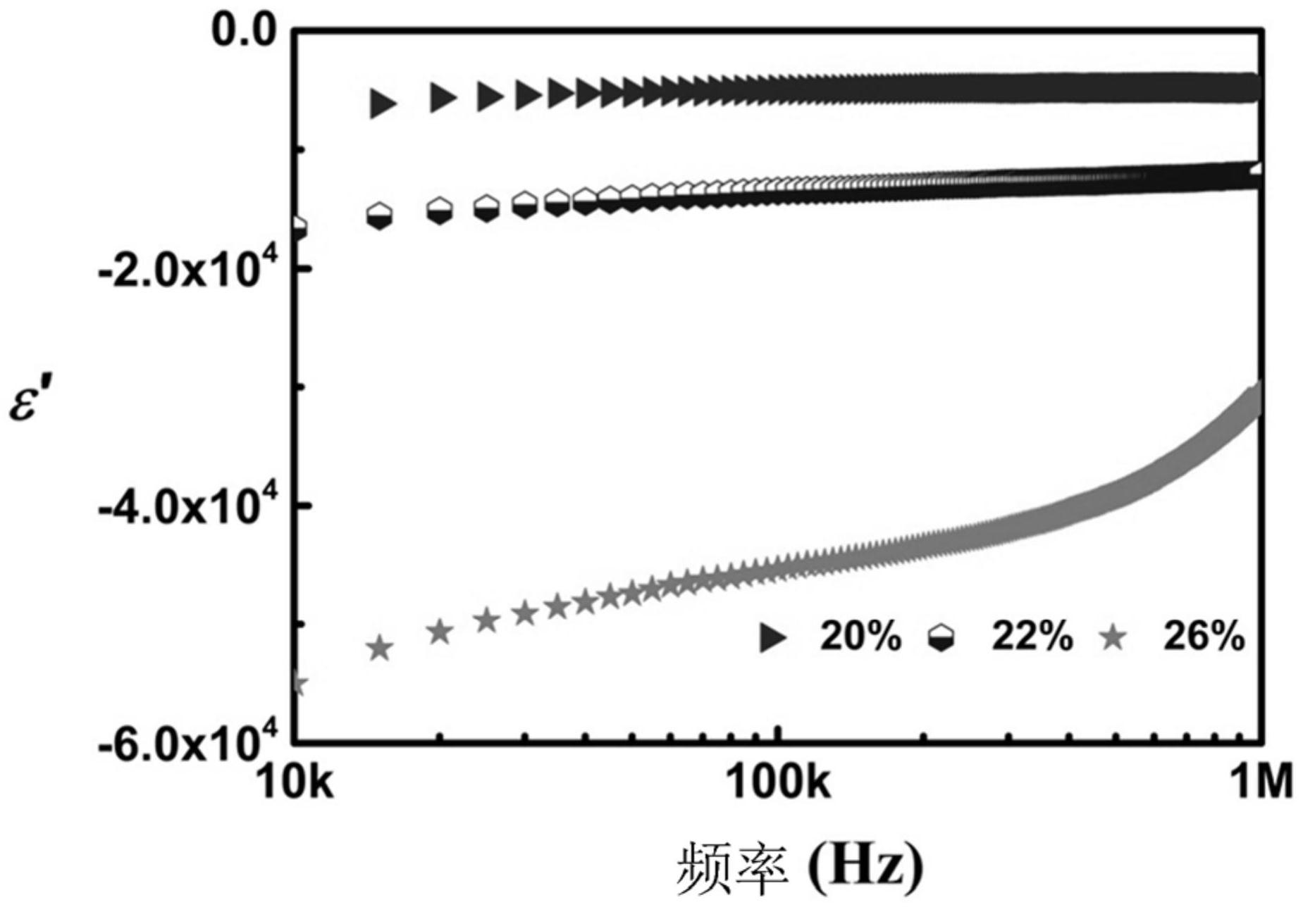 钛膜和丝膜高音的区别_aquaflex高浊度膜_高阻隔膜