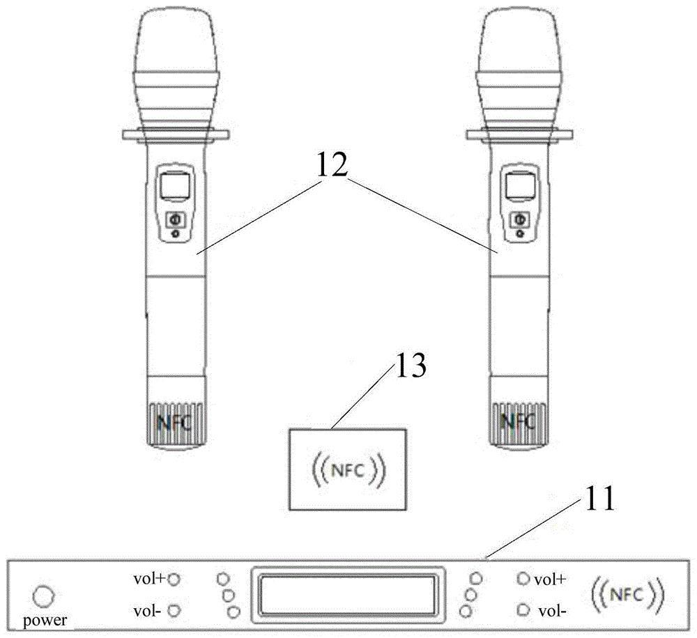 无线麦克风的对频系统