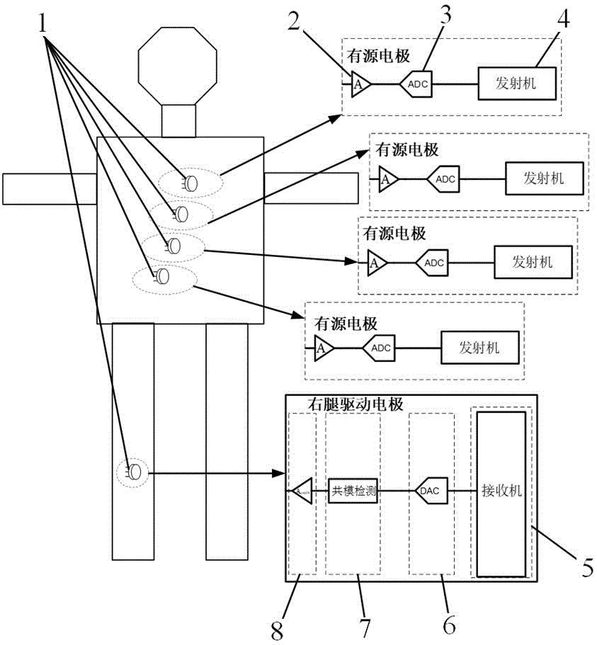 一种全无线分布式人体生理信号采集有源电极系统