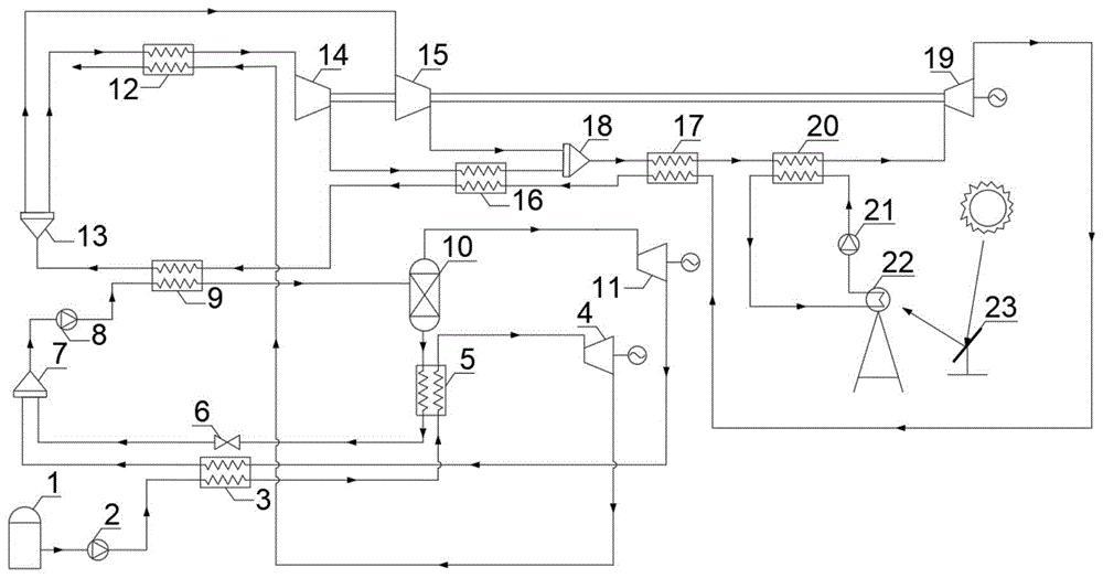 一种利用高温太阳能和LNG冷能的联合动力循环发电系统