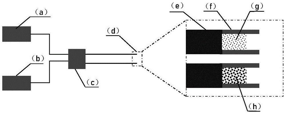 VOC气体浓度检测液晶光纤传感器及其制作方法