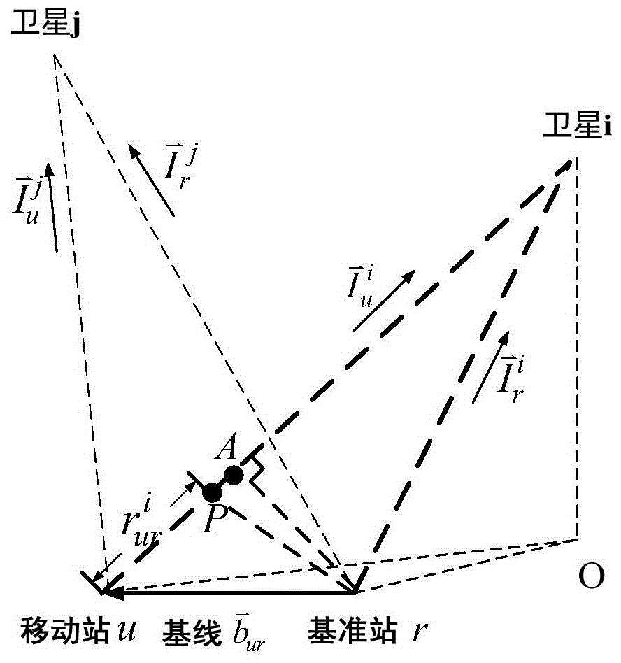 一种适用于长基线的差分定位模型