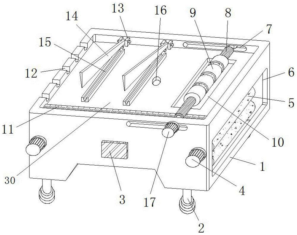 一种纱线加工用裁切缝合装置