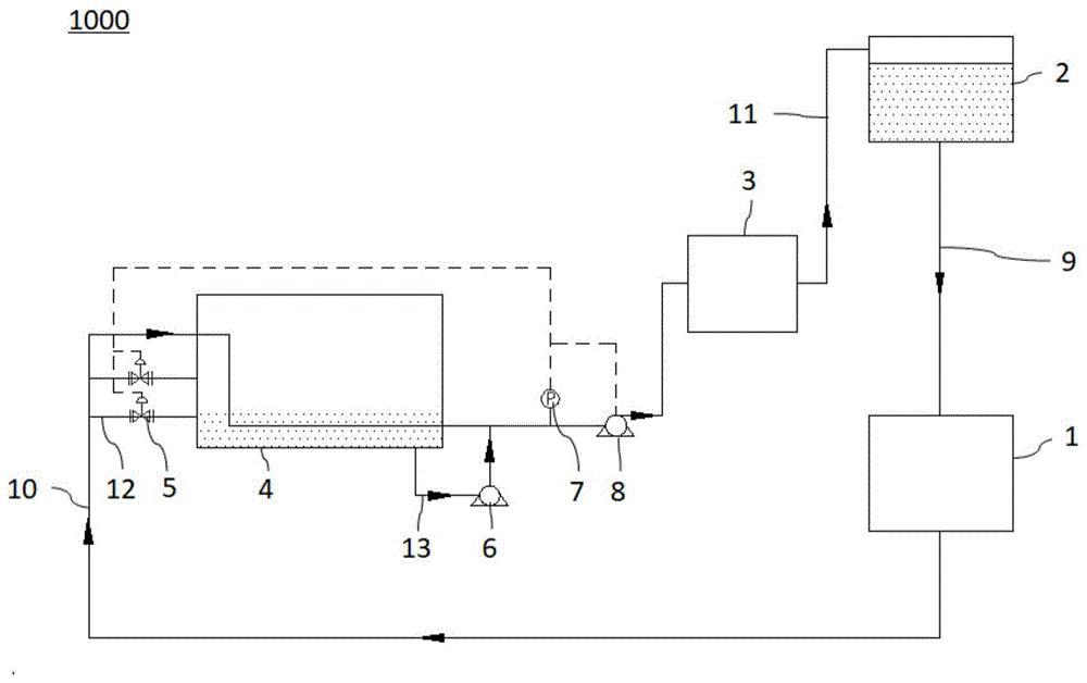 高温炉循环水冷却系统