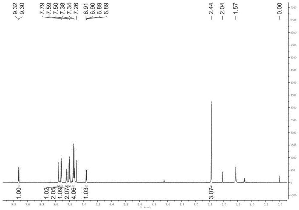 2-溴吲嗪衍生物的制备方法