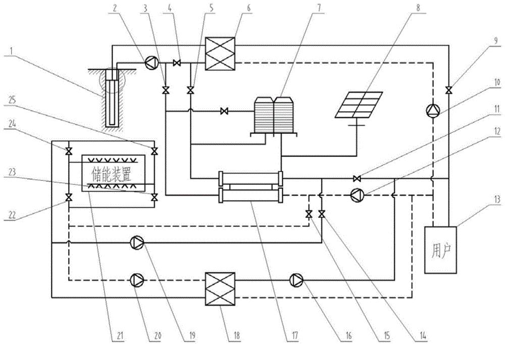 一种中深层地热耦合储能多源供热制冷工艺及系统