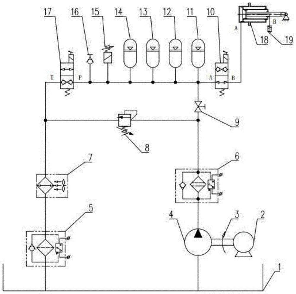 用于大负载悬臂伺服机构的多蓄能器平衡装置及设计方法