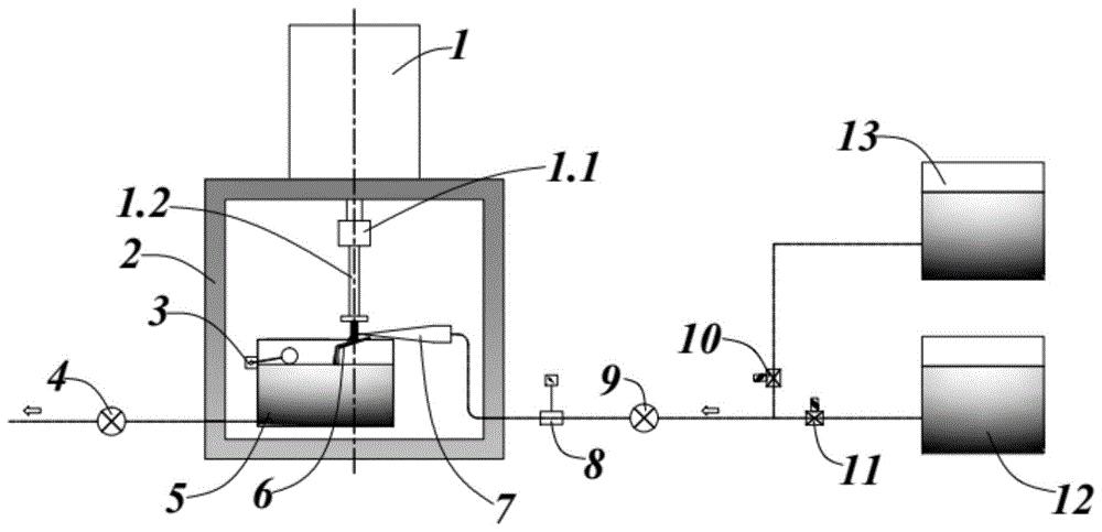 一种医疗废水电子束辐照处理装置和处理方法