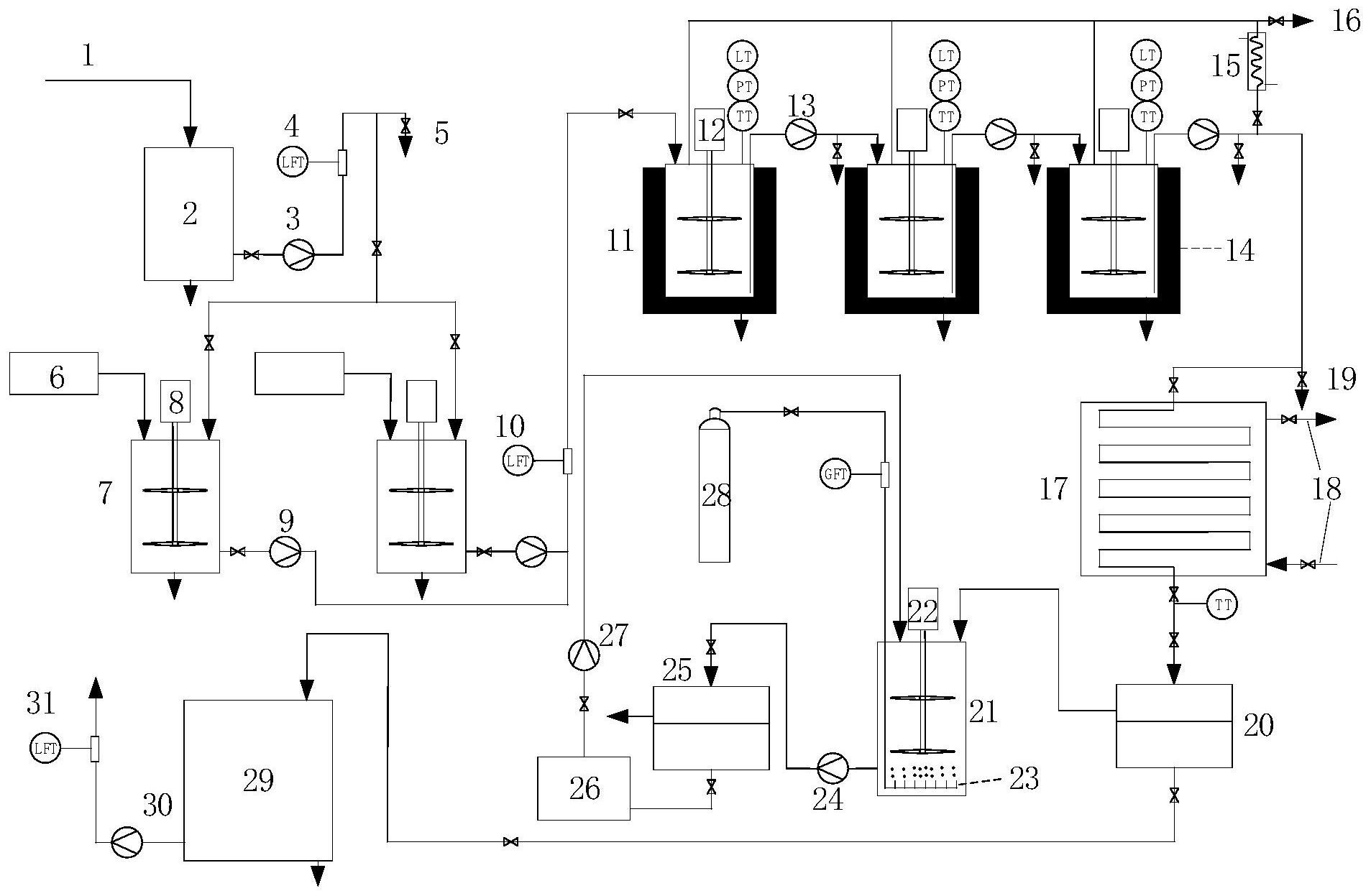 一种通过苛化反应制备微米级均质碳酸钙的装置及工艺