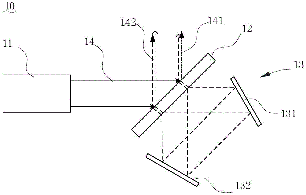 激光补偿光学系统和准分子激光退火设备