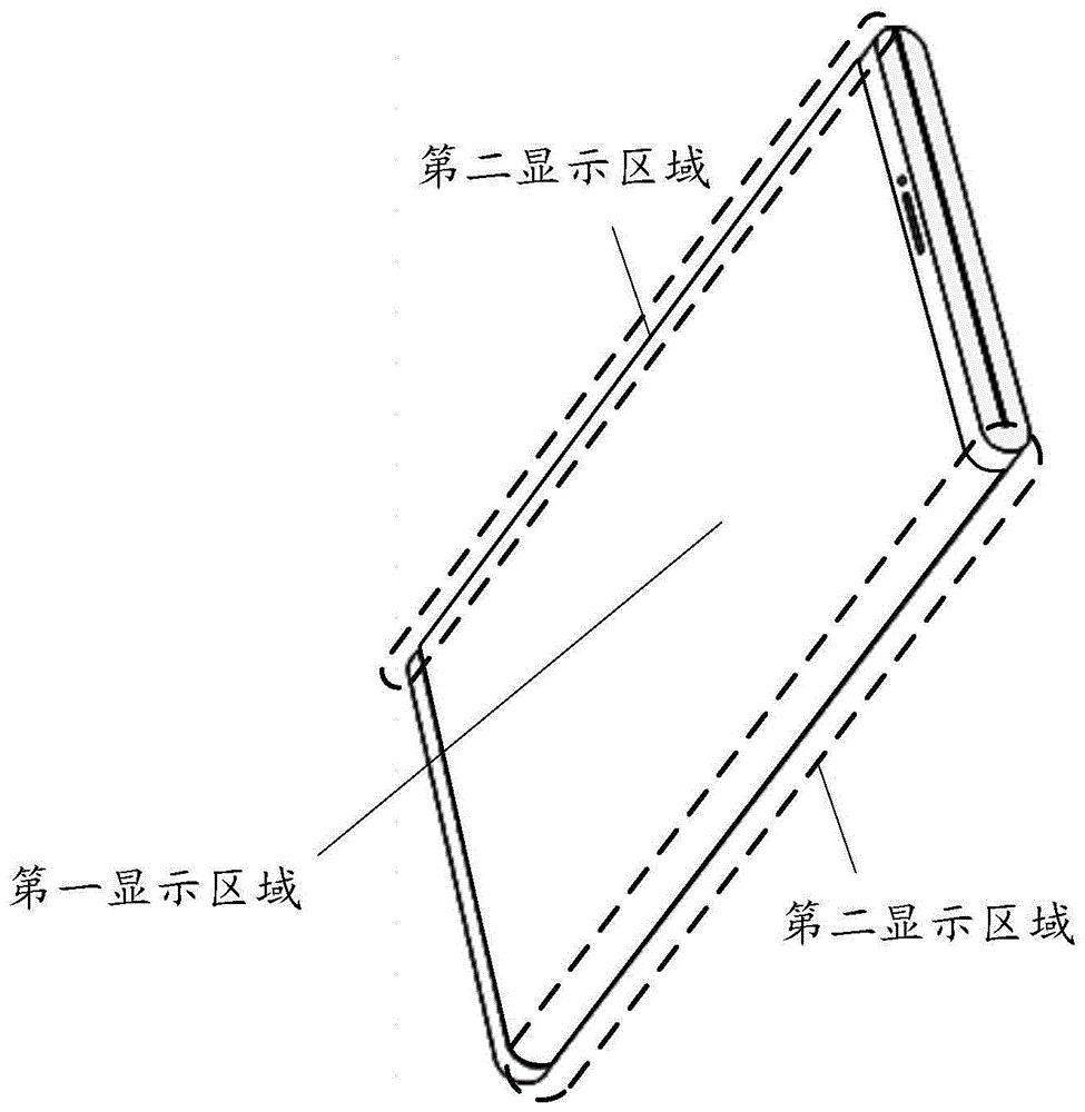一种柔性屏显示方法和电子设备