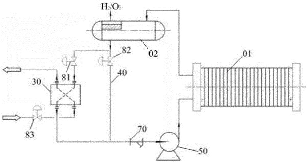 一种水电解制氢系统及其控制方法