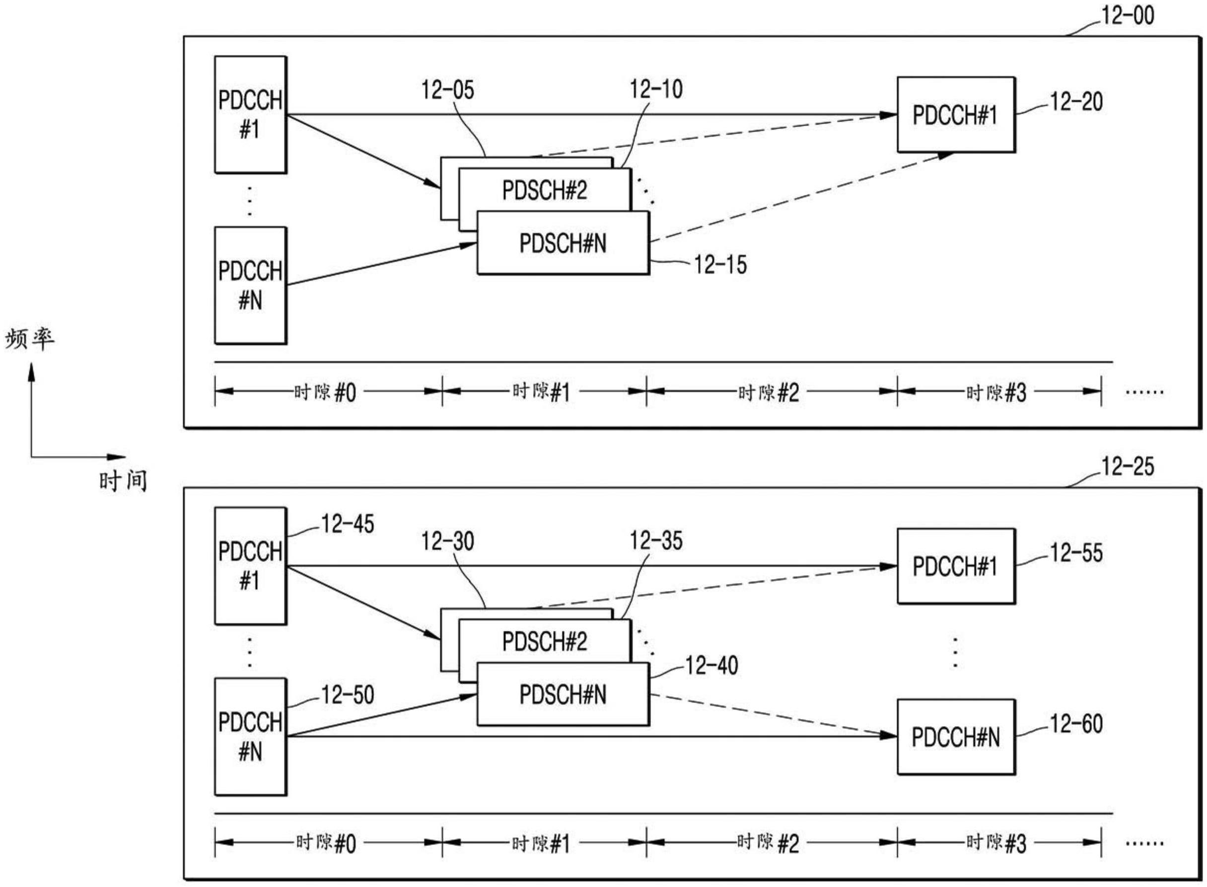 用于在无线通信系统中发送和接收HARQ-ACK反馈的方法和设备