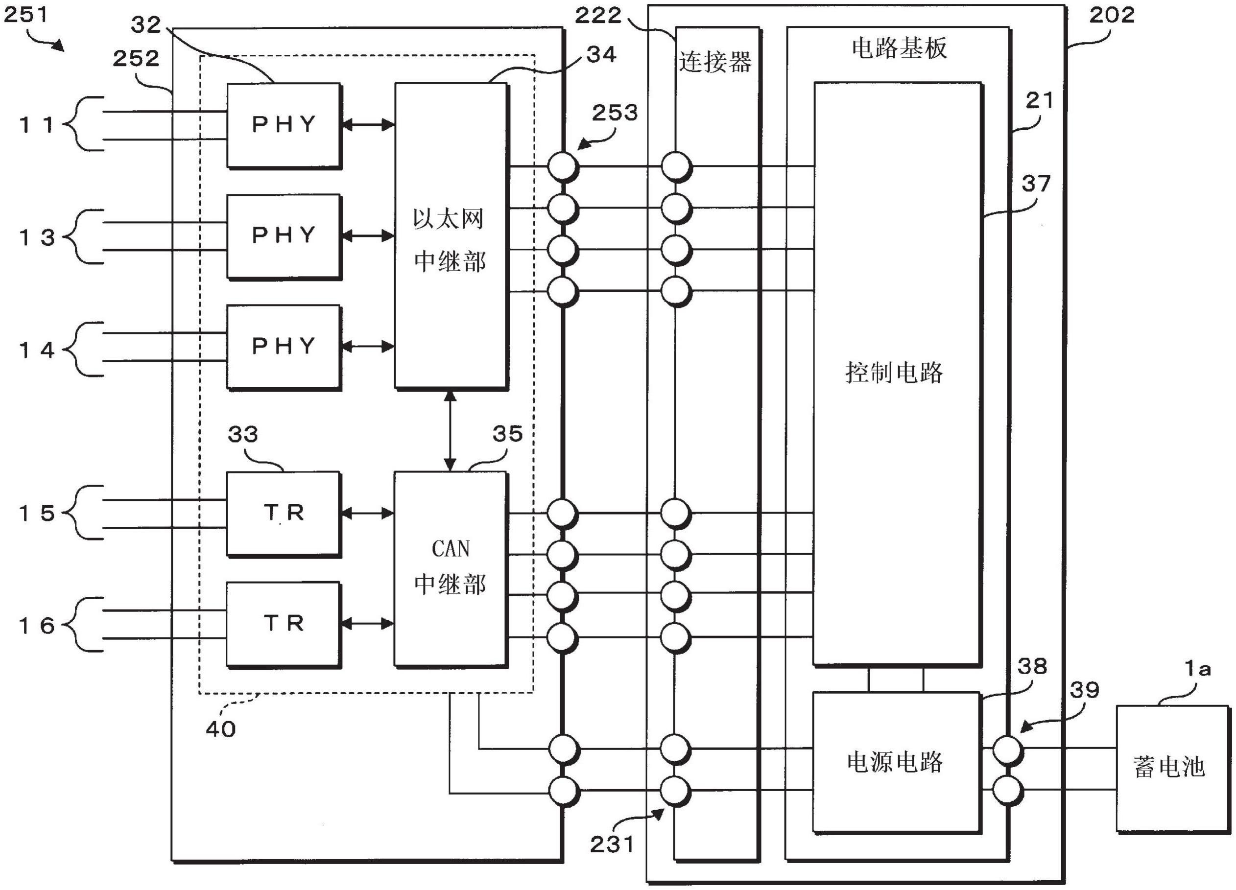 线束、连接器及通信中继方法