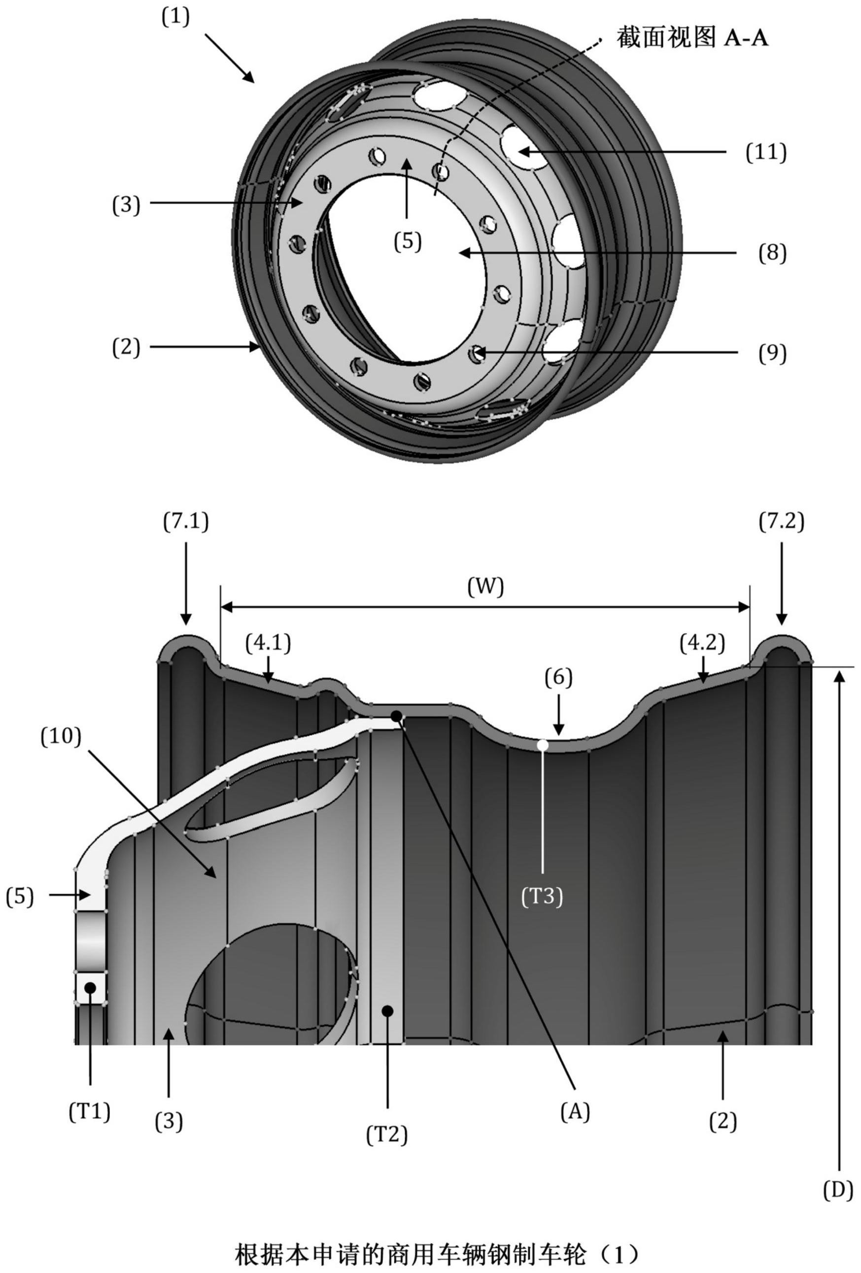 用于商用车辆的超轻量化钢制车轮