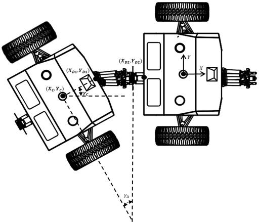 可重构无人车三段式对接控制方法