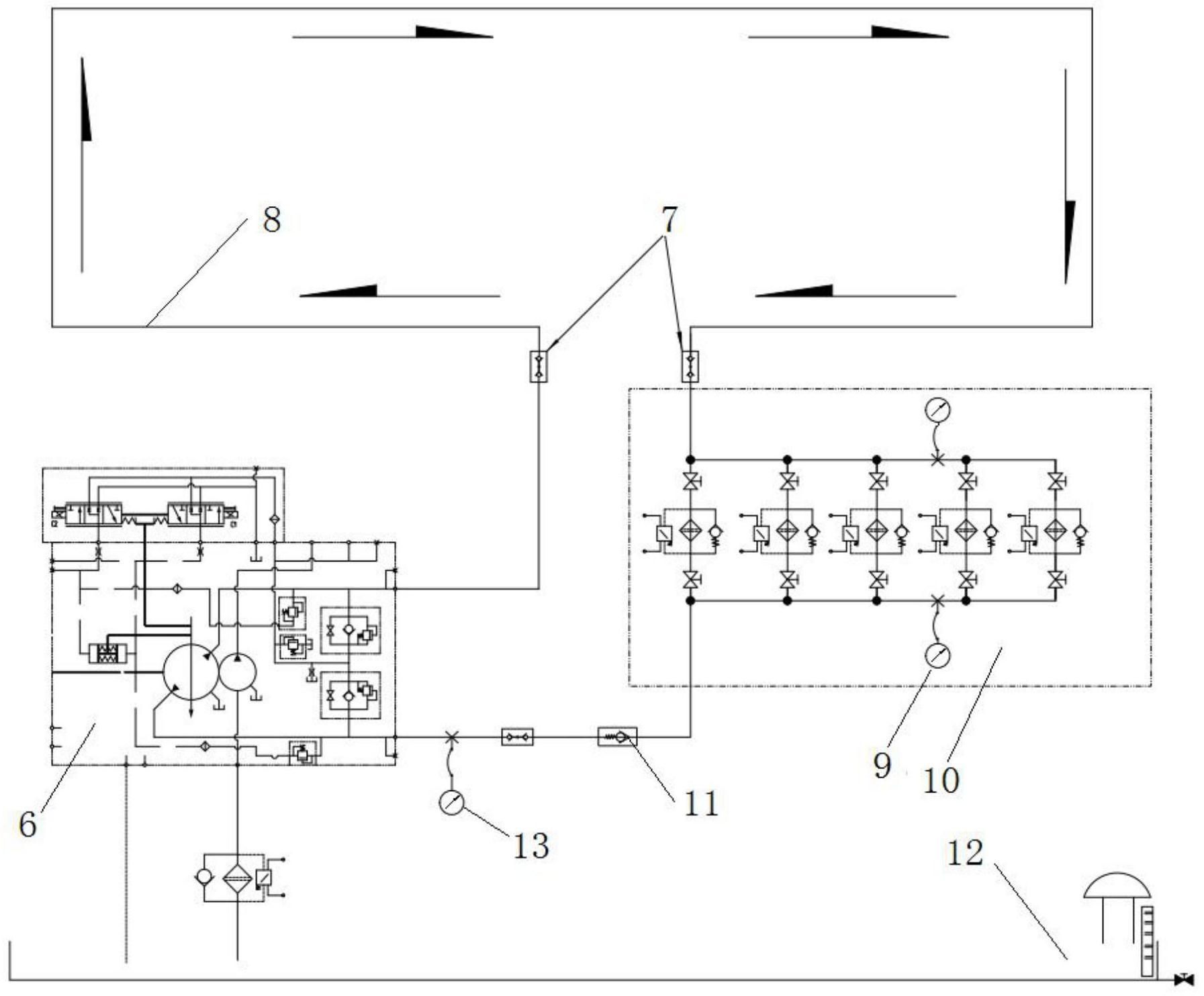一种冲洗液压驱动主管路的闭式循环系统