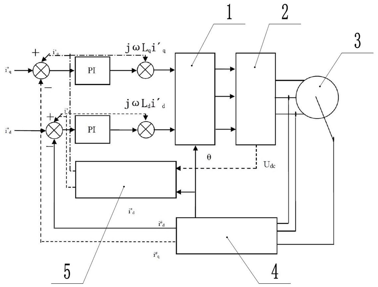 一种不使用外接制动单元的驱动器制动控制方法