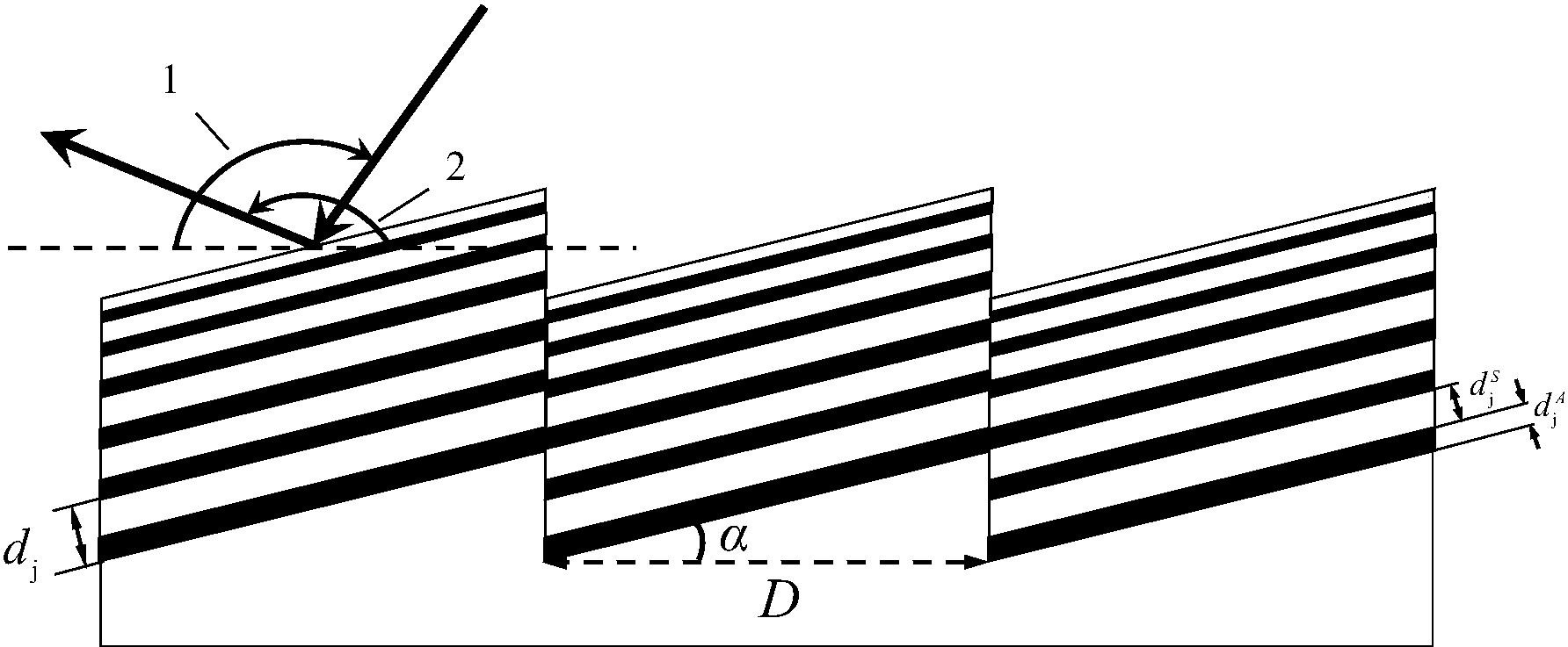 光谱制样矢量图