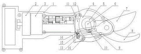 一种高切割力电动剪刀