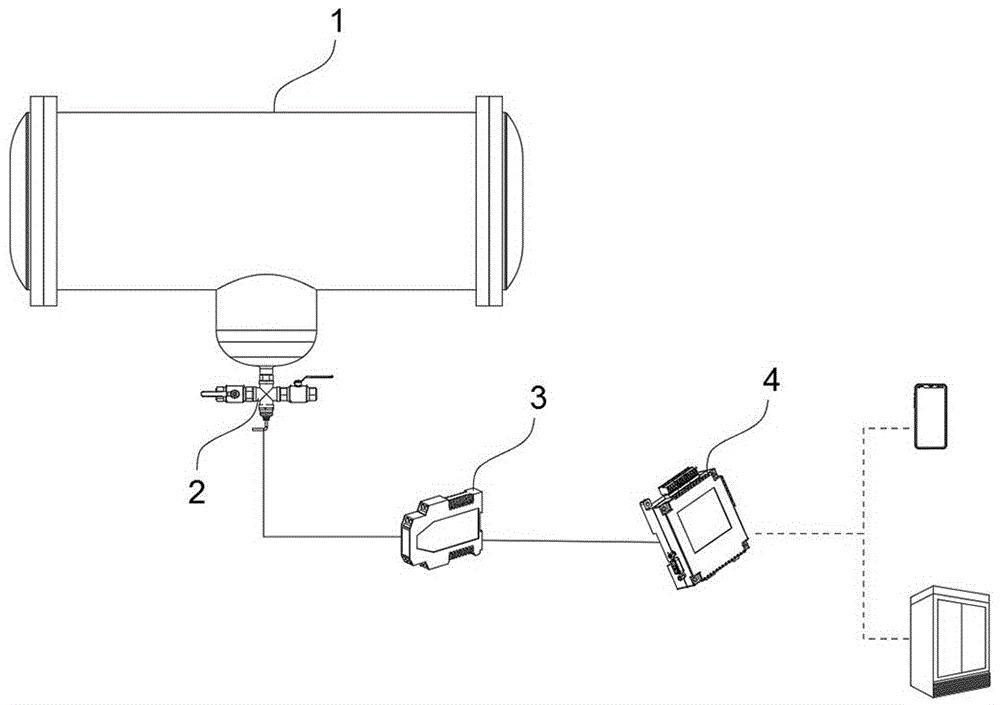 一种航油加油车的过滤器管路水分检测模块