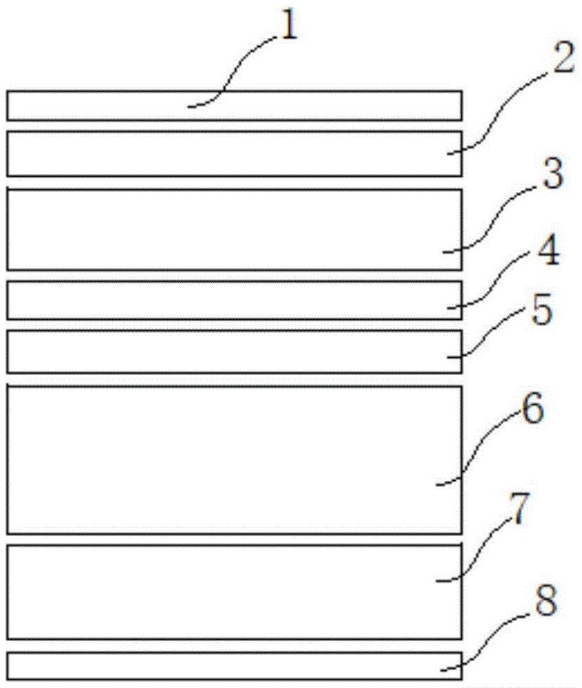 一种基于高热稳定性磁性隧道结的随机存储器