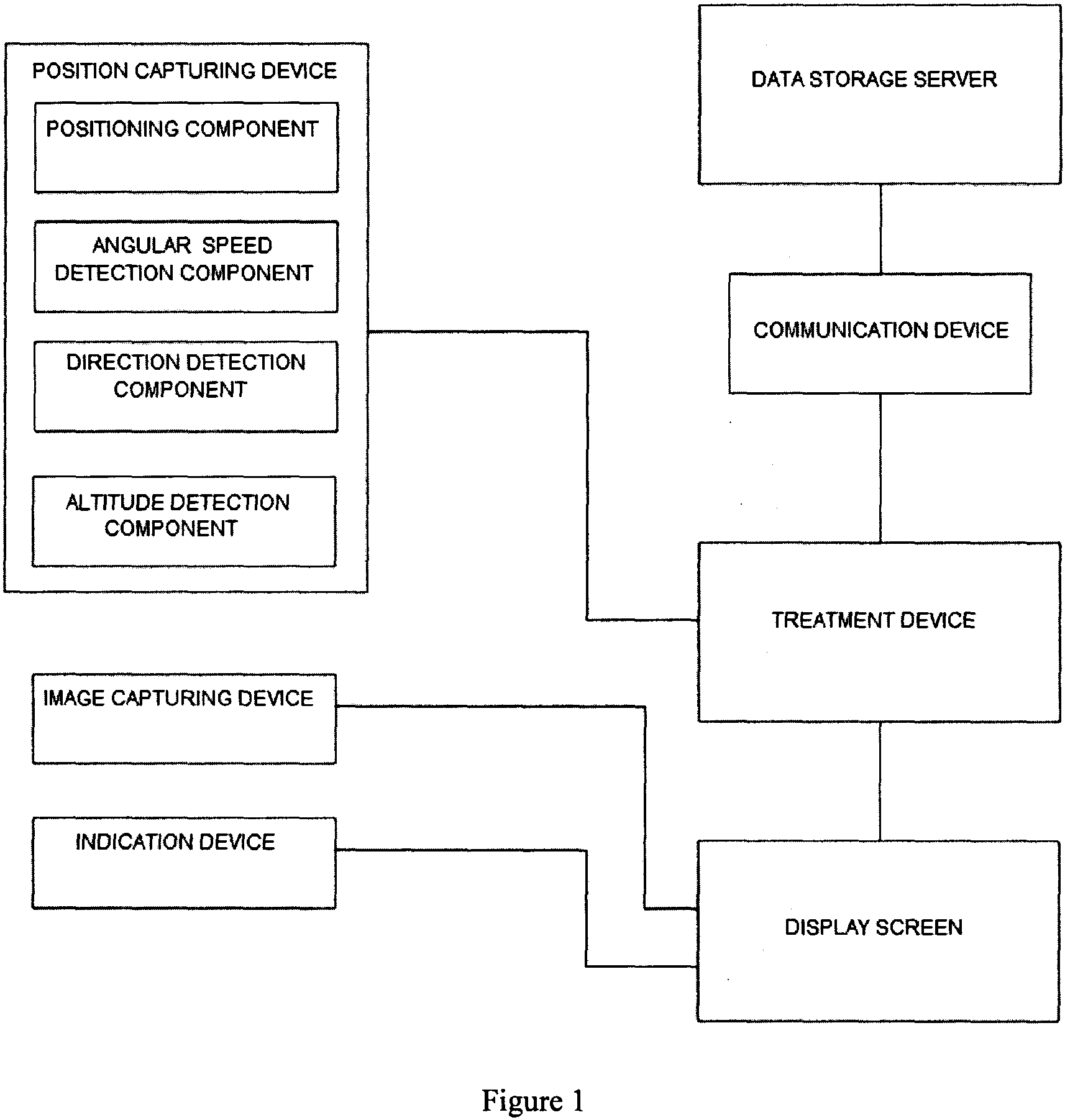 METHOD AND SYSTEM FOR GUIDING THE POSITION