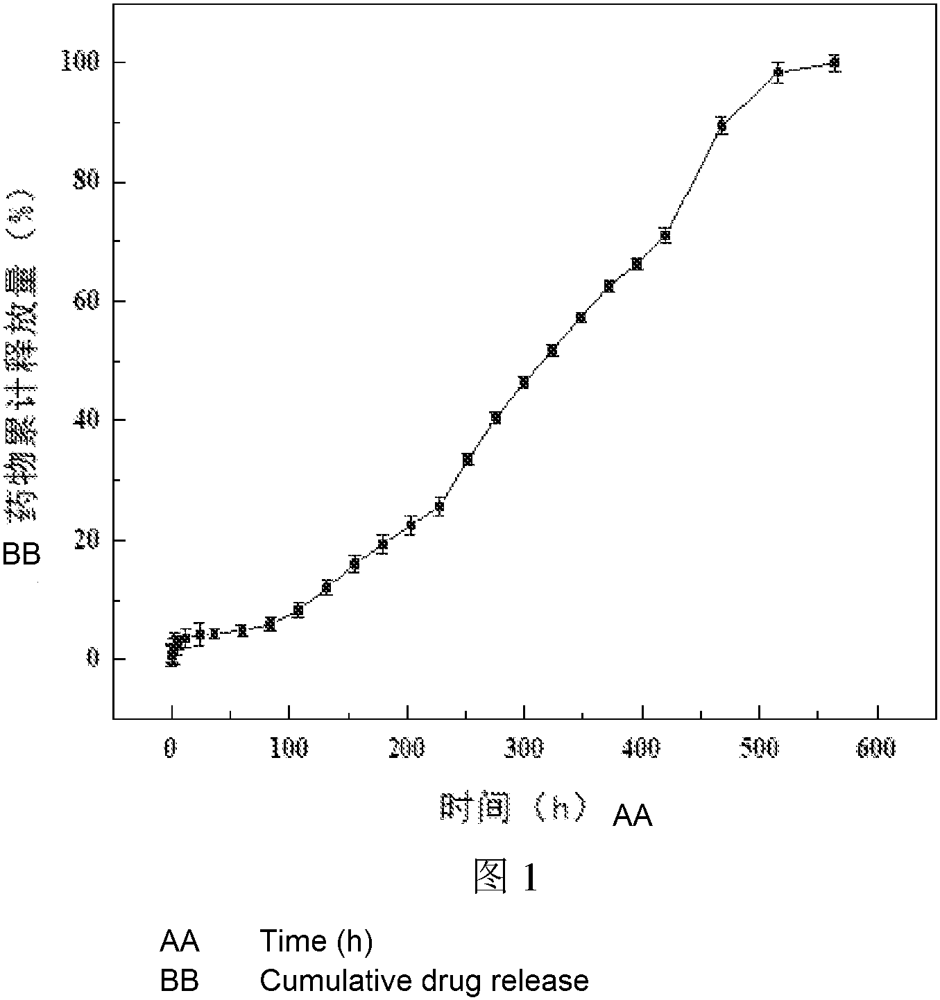 DRUG-LOADED NANOCOMPOSITE FIBER MEMBRANE SYSTEM, PREPARATION METHOD THEREFOR AND USE THEREOF