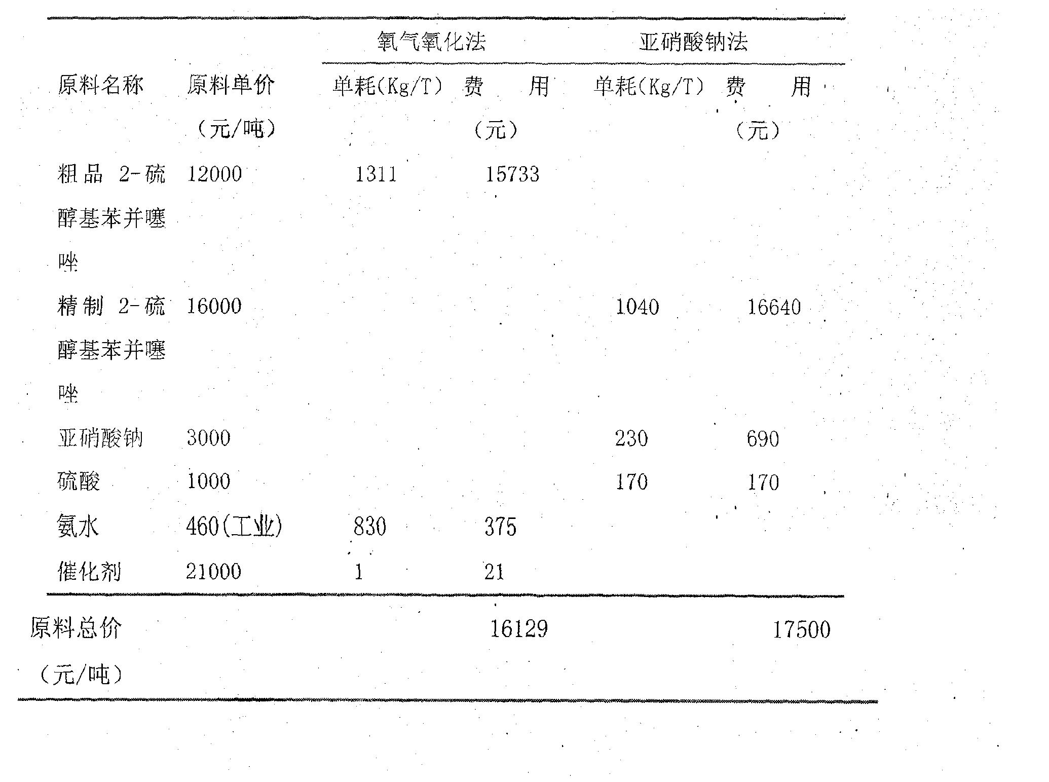 单县二中_基于2-硫醇苯并噻唑铵盐的氧气法制备2,2'-二硫专利_专利查询 ...