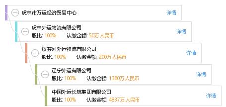 虎林gdp_鸡西市人民zf网站