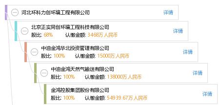 河北环科力创环境工程有限公司_【信用信息_