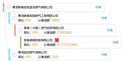 青岛新奥胶城宜安燃气有限公司_【信用信息_