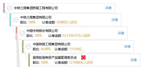 中铁三局集团桥隧工程有限公司_【信用信息_
