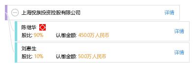 上海悦族投资控股有限公司