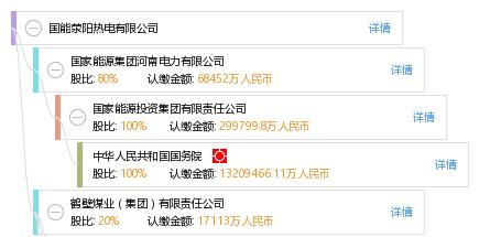 国电荥阳煤电一体化有限公司_【信用信息_诉