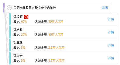 荥阳市鑫欣果树种植专业合作社_【信用信息_